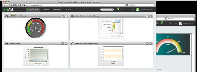 features analytics